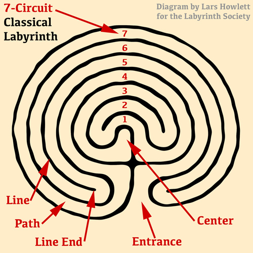 The Labyrinth Society: The Labyrinth Society: Learn about